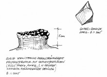 Geologisches, 8.1.05