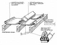 Dachkonstruktion vom Parthenon Tempel, Athen, 4.7.1991